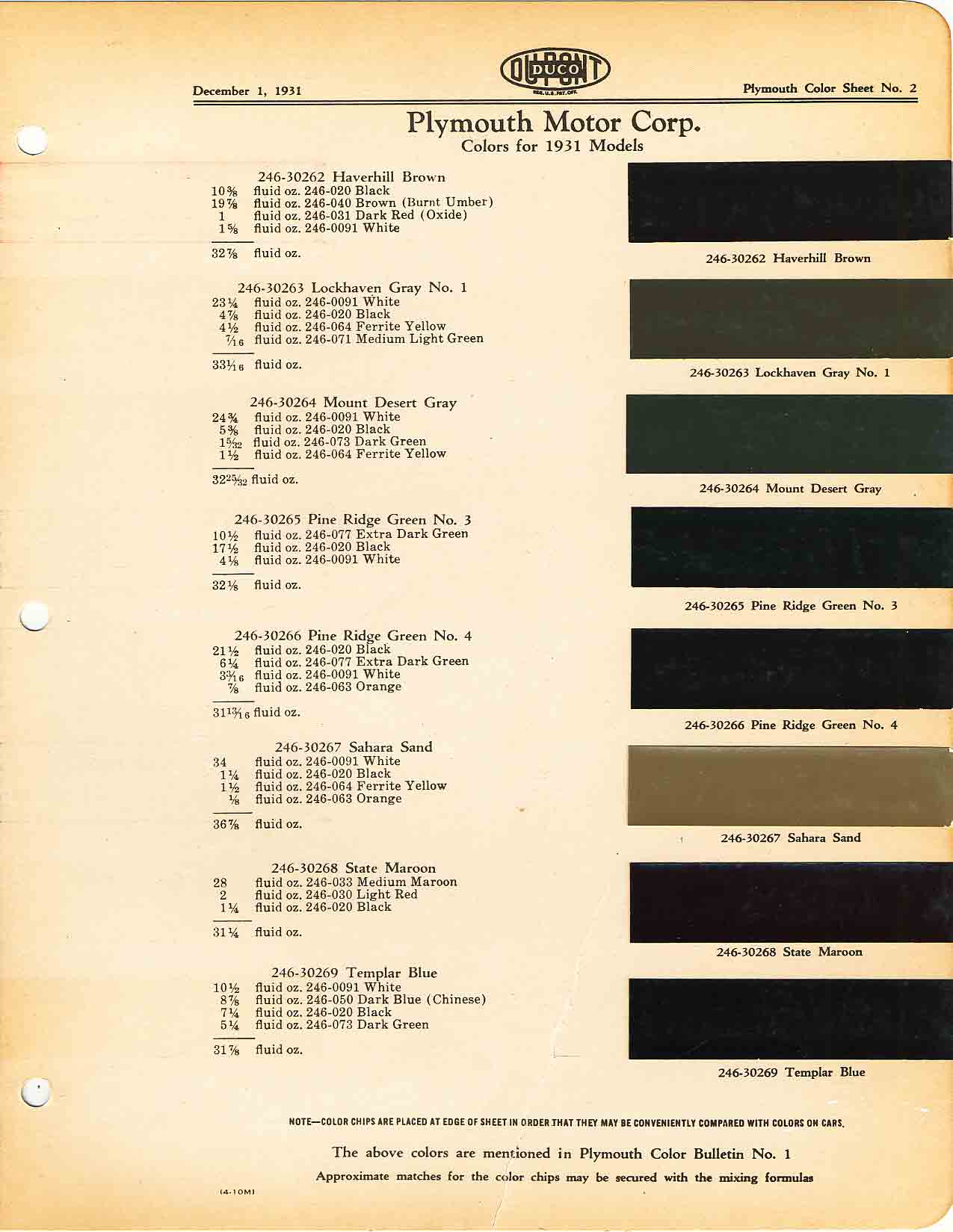 Plymouth Paint Color Code Chart