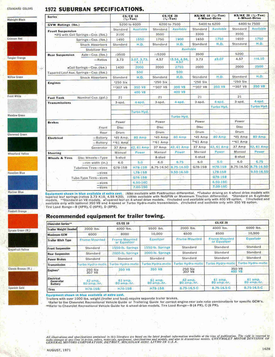 Exterior Paint Colors and Paint Codes Used on the Suburban
