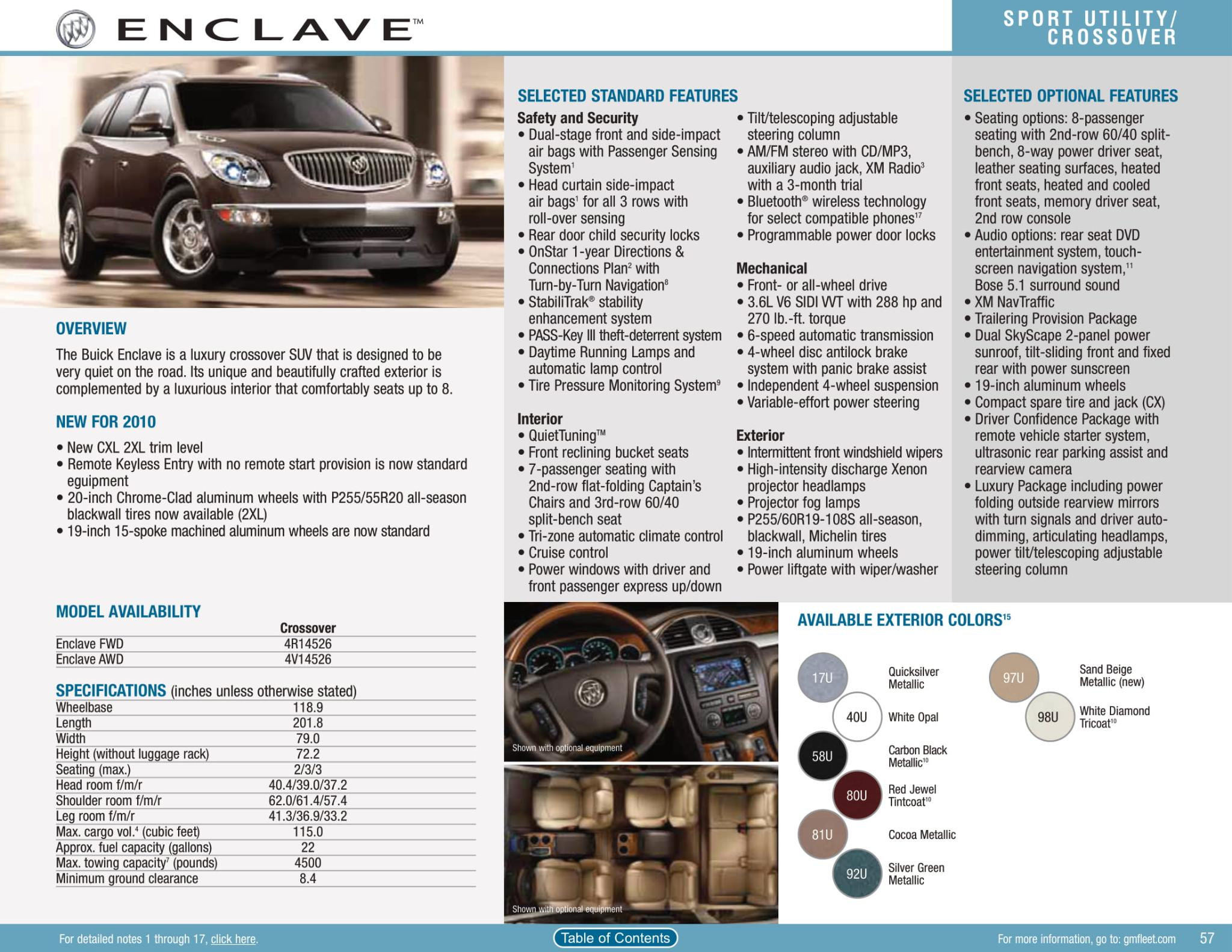 exterior colors options used on enclave in 2010