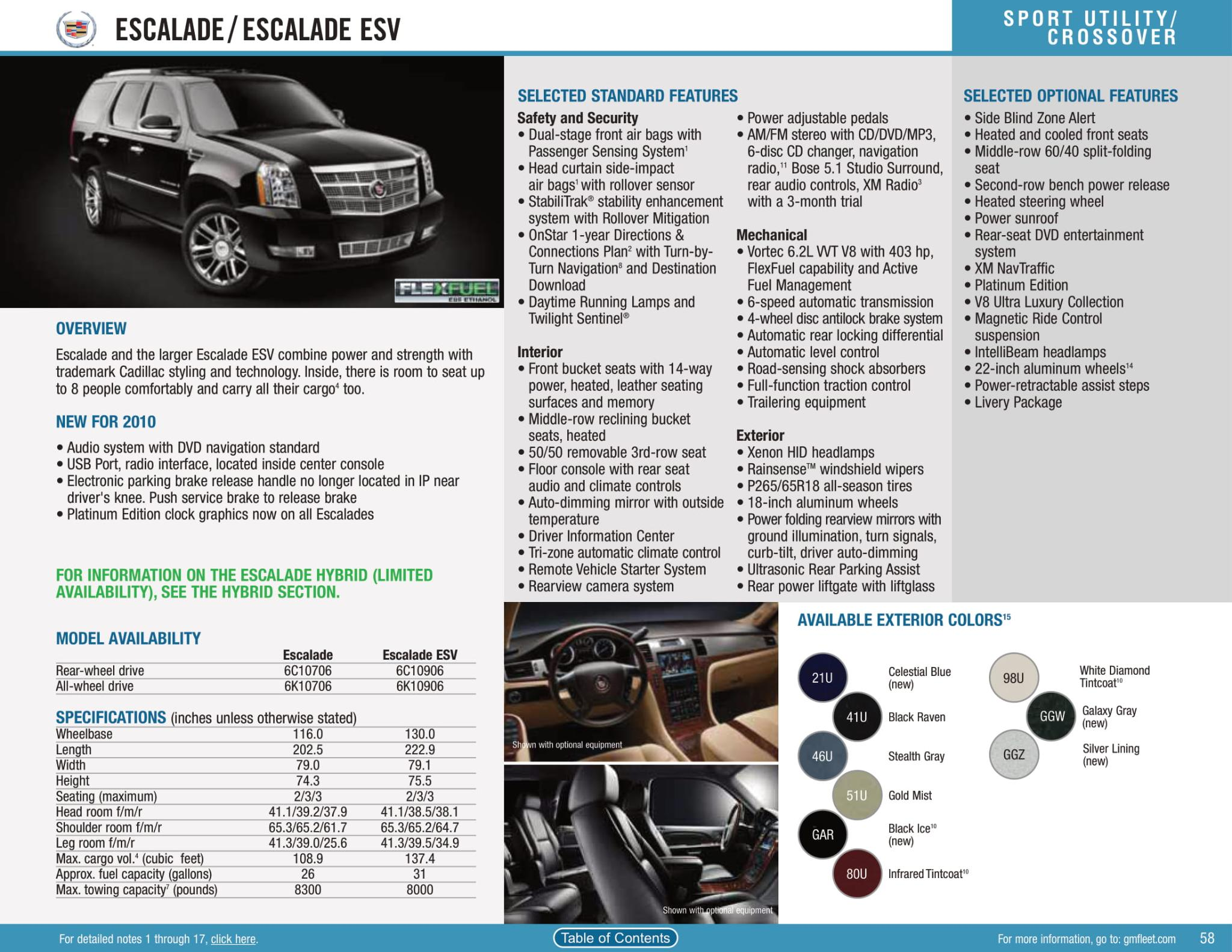 exterior colors options used on escalade in 2010