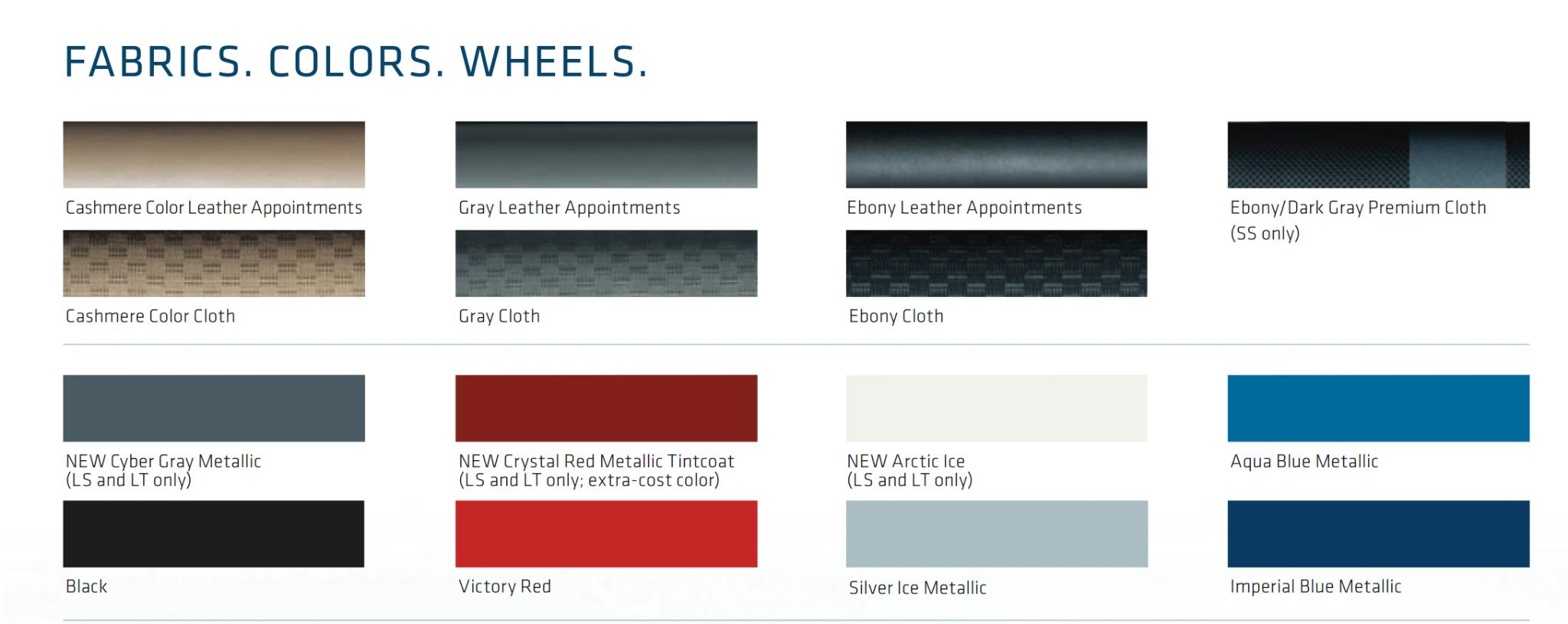 Interior and Exterior Paint Codes used on the Cheverolet HHR Vehicle