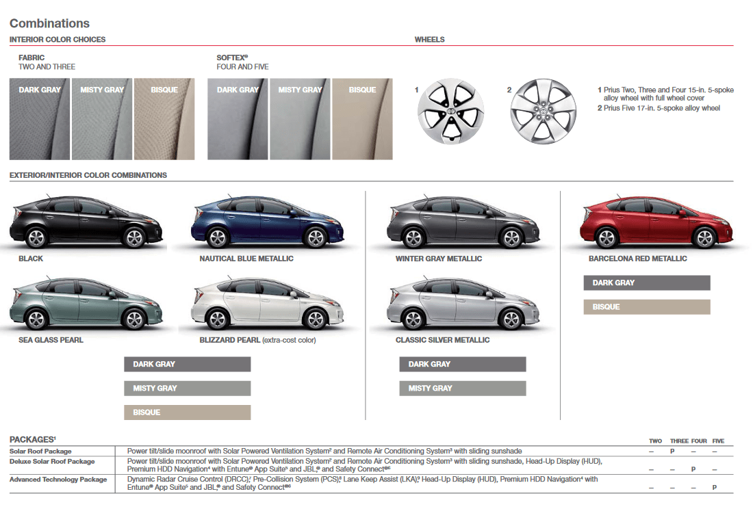 Exterior Paint Options for the Toyota Prius vehicle