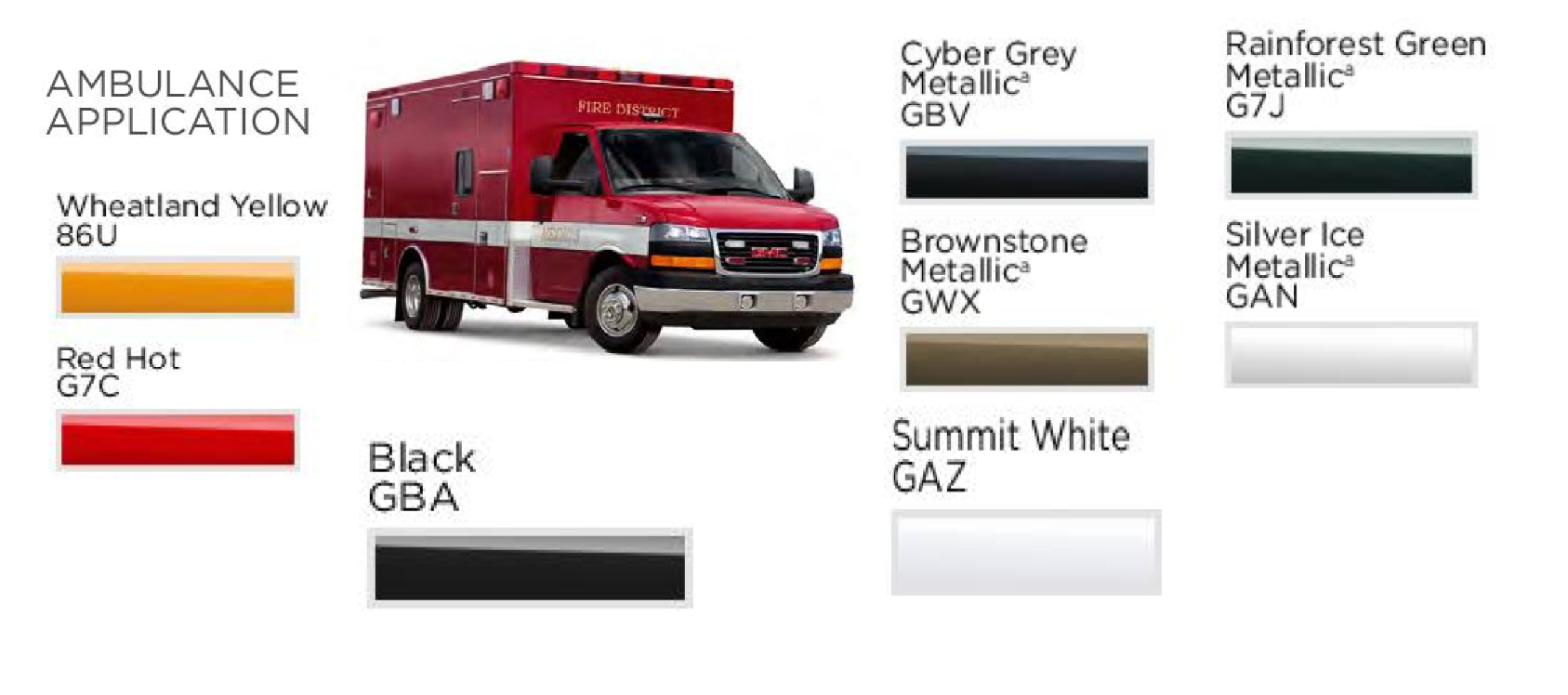 Paint Colors used on Gm Ambulances in 2017