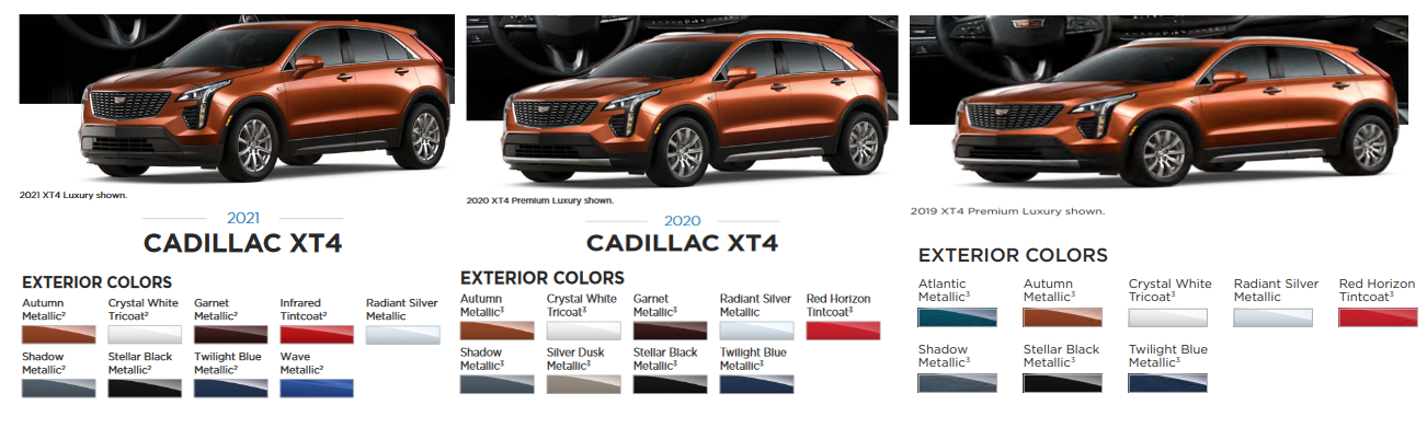 Exterior Paint Colors used on Cadillac XT4 from 2019 to 2021