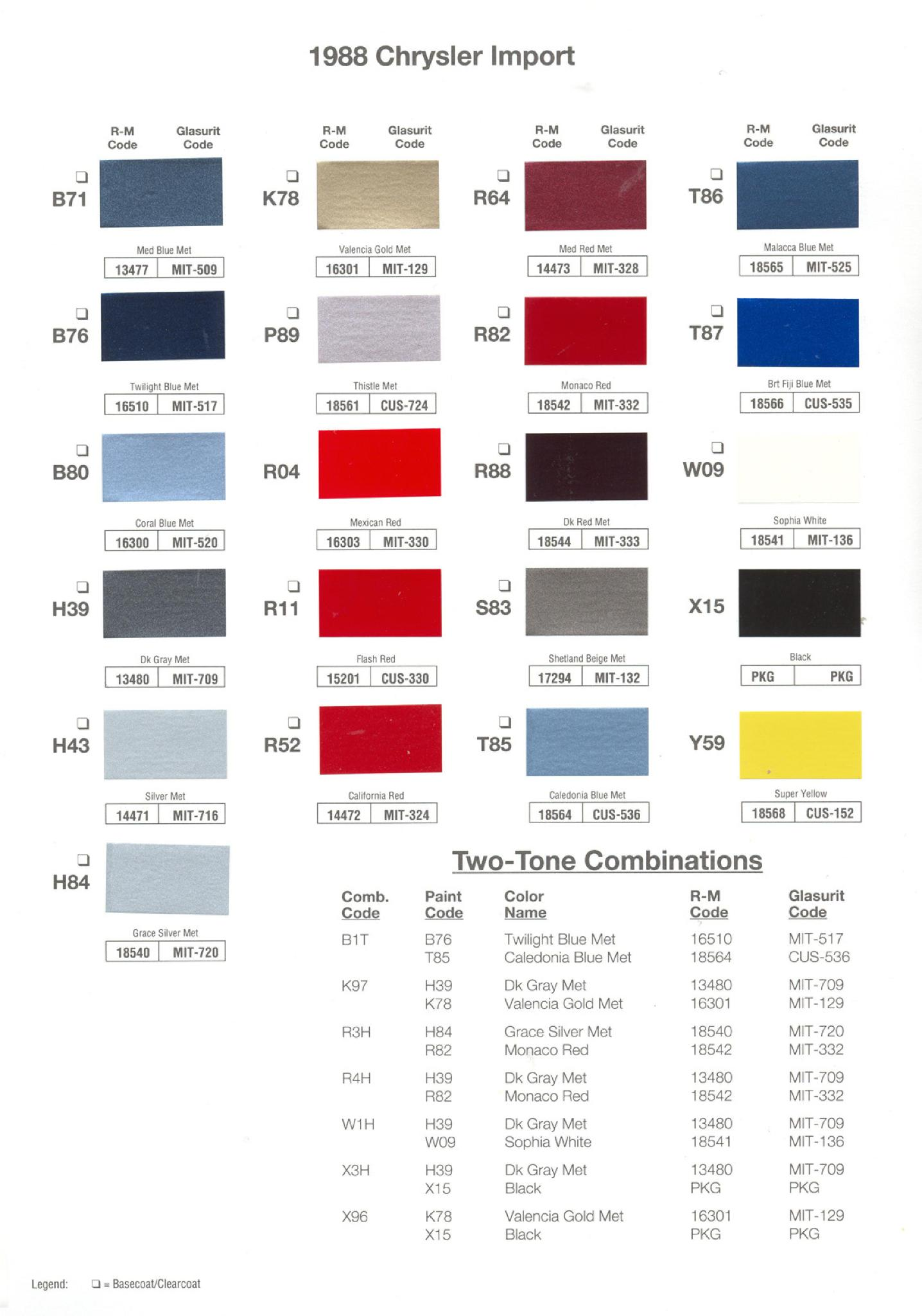 1988 Basf Chrysler Import Paint Code Chart