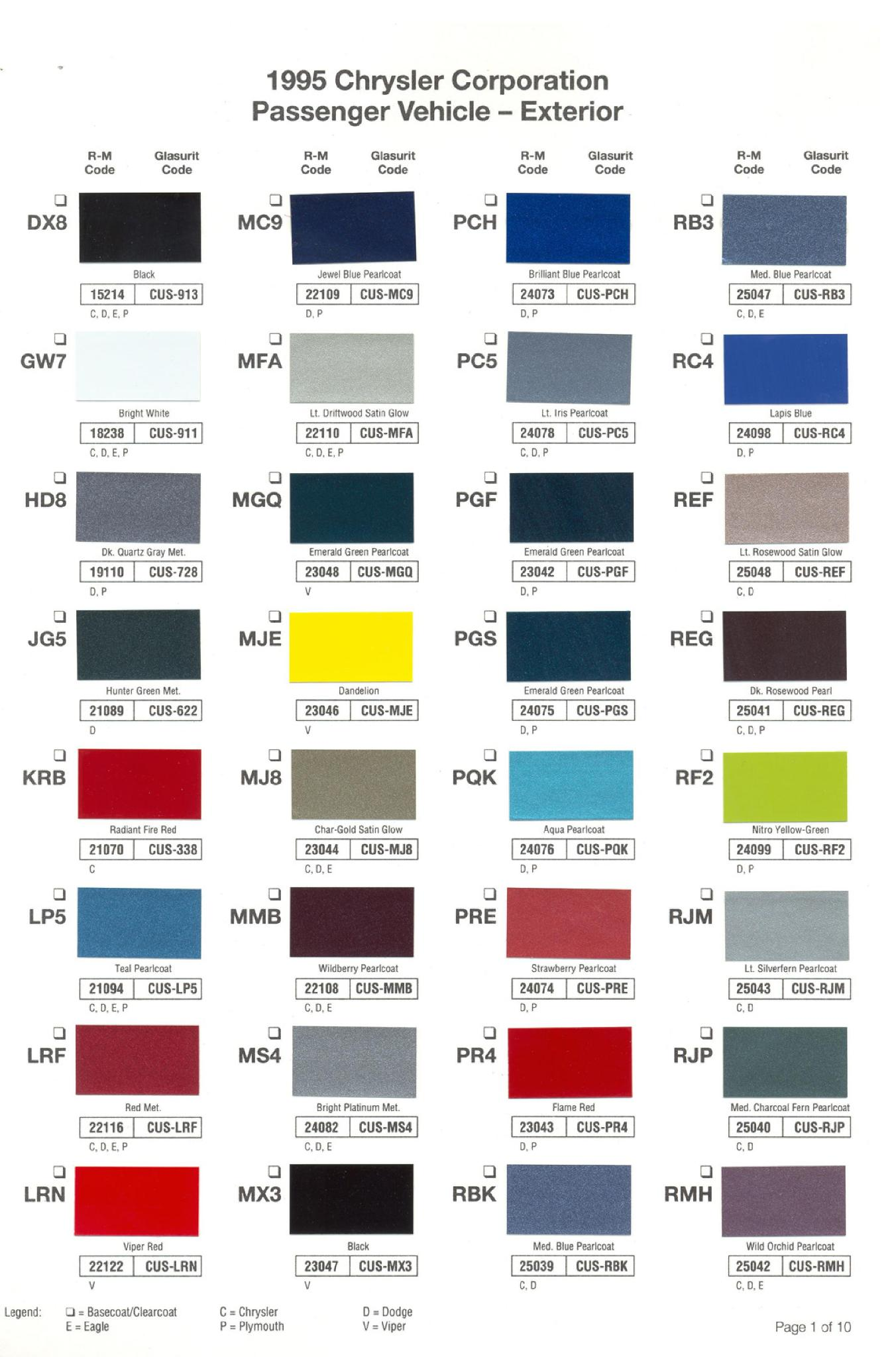 Chrysler Paint (Color) Code Chart For Exterior Vehicles