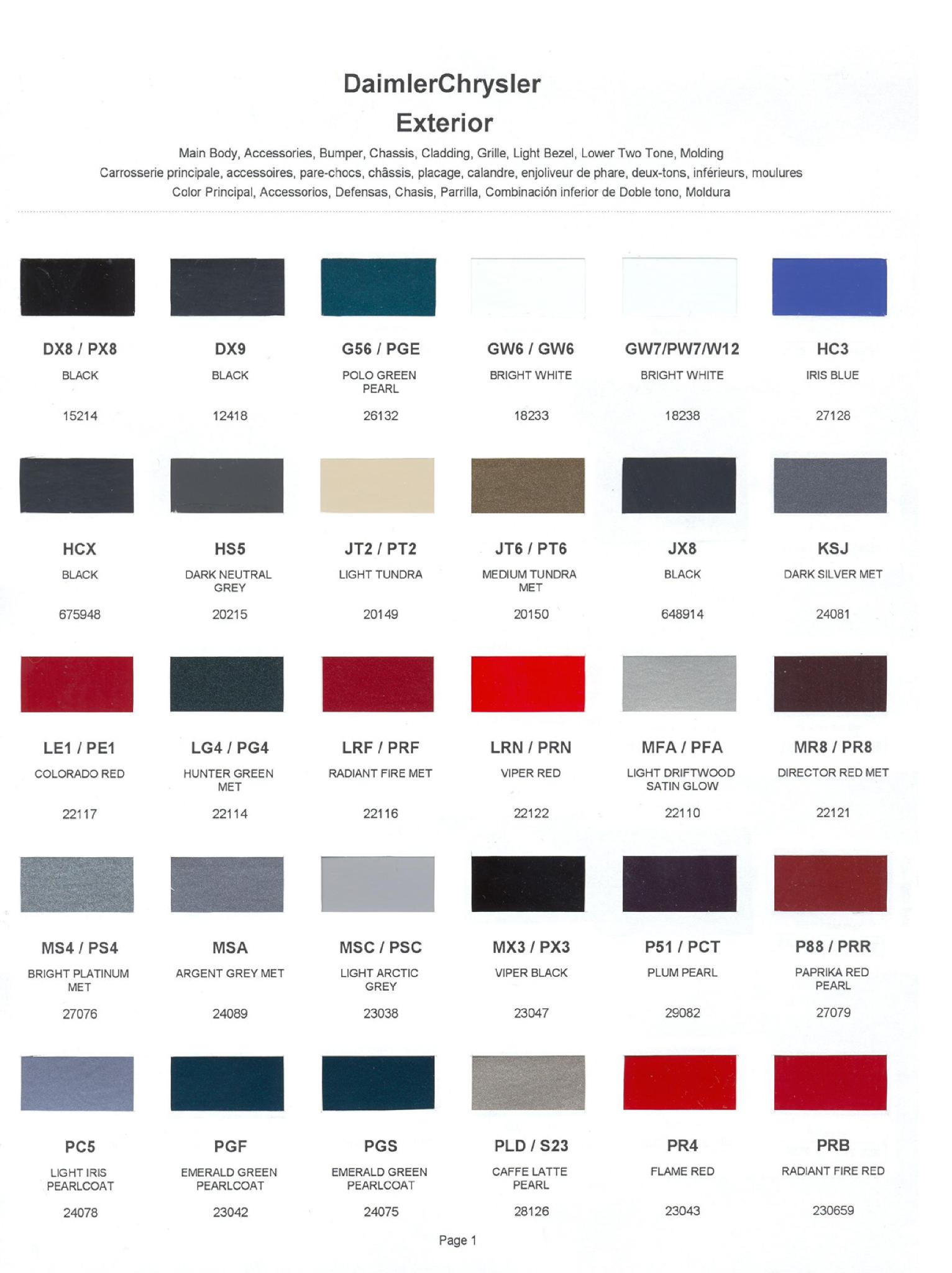 Chrysler (Color) Code Chart