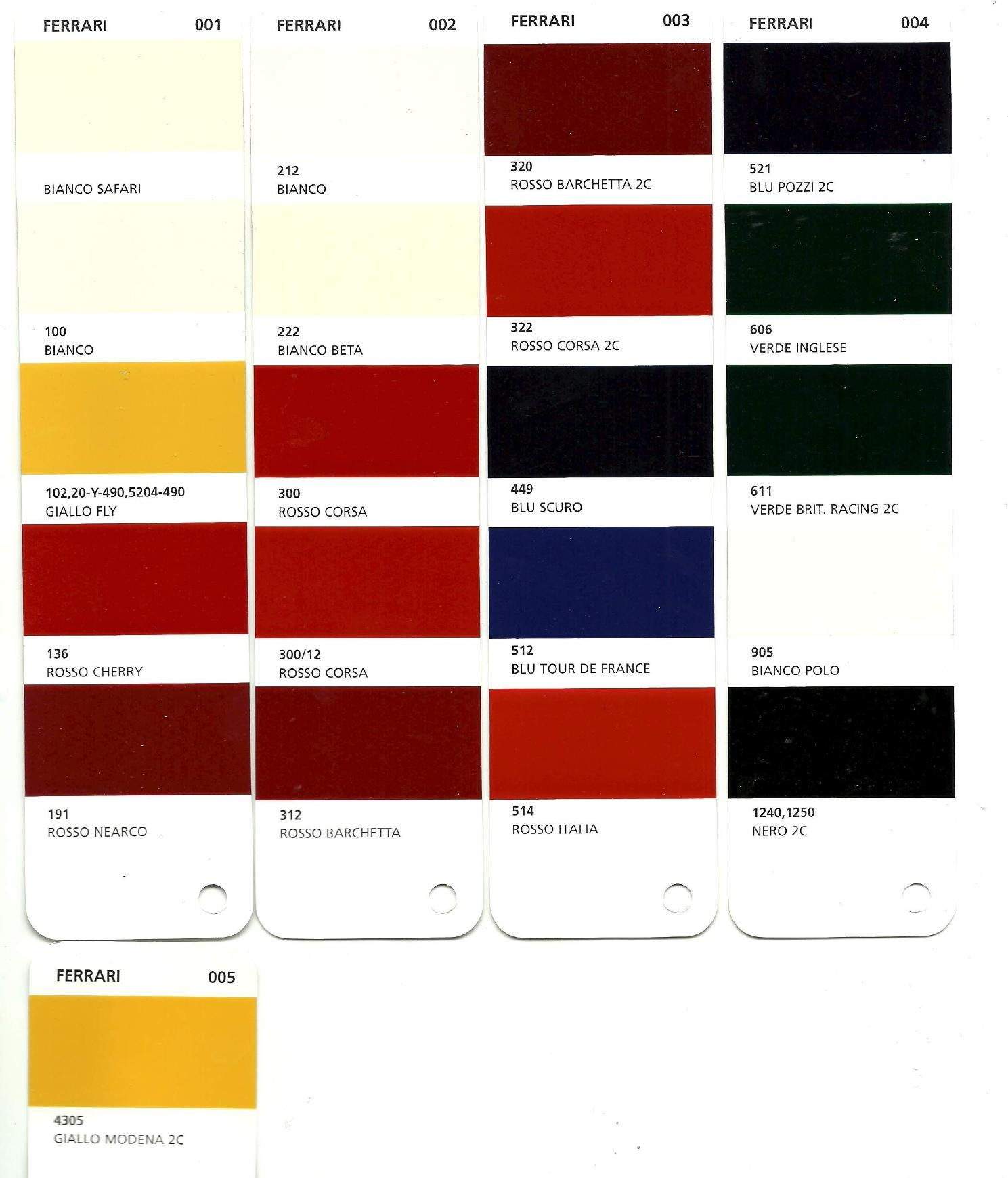 Ferrari Digital Color Library Database