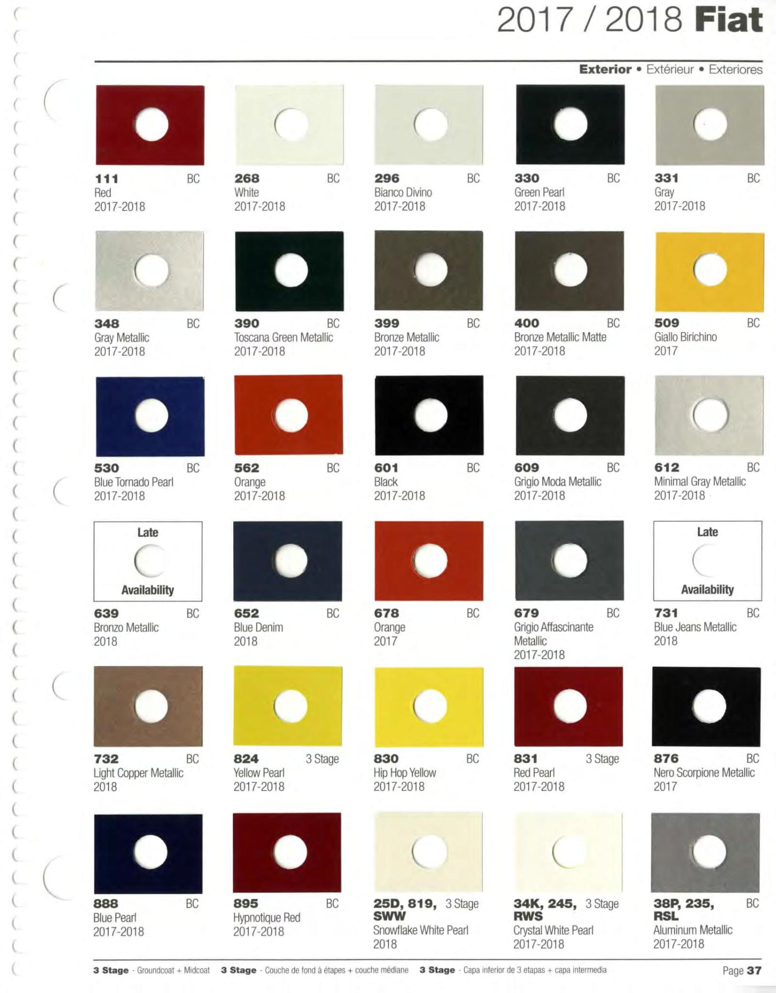 fiat color codes