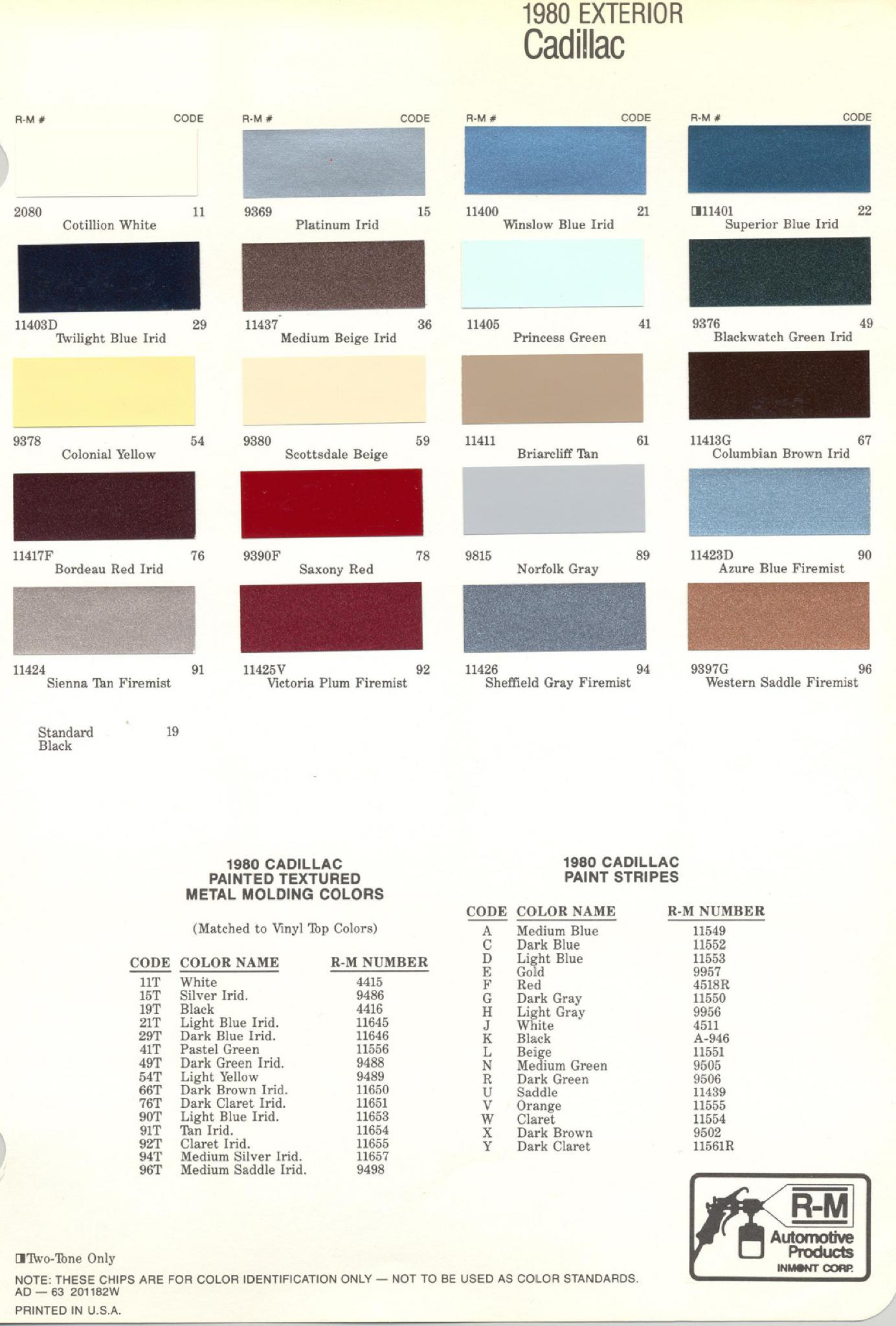 Colors and Color Codes used on General Motors in 1980