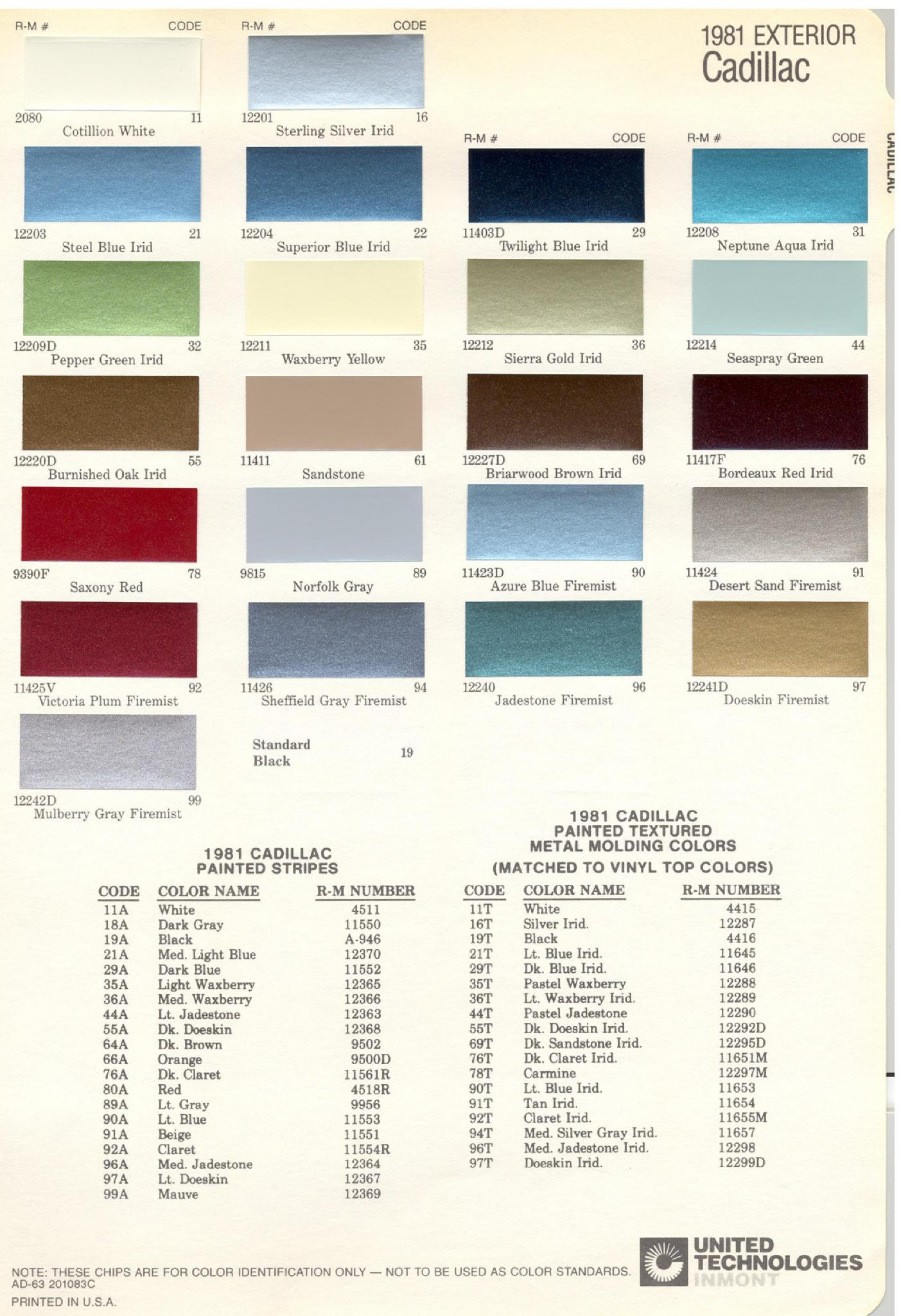 Colors and Color Codes used on General Motors in 1981