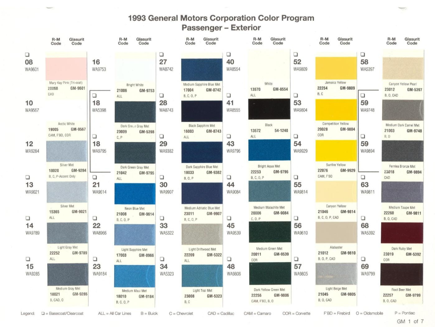 Colors and Color Codes used on General Motors in 1993