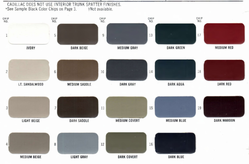 Interior Color & Code Paint Chart